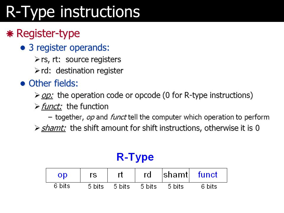 R-Type instructions Register-type 3 register operands: Other fields: