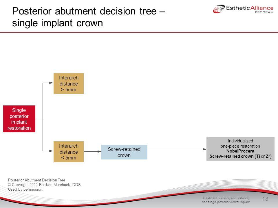 Posterior abutment decision tree – single implant crown