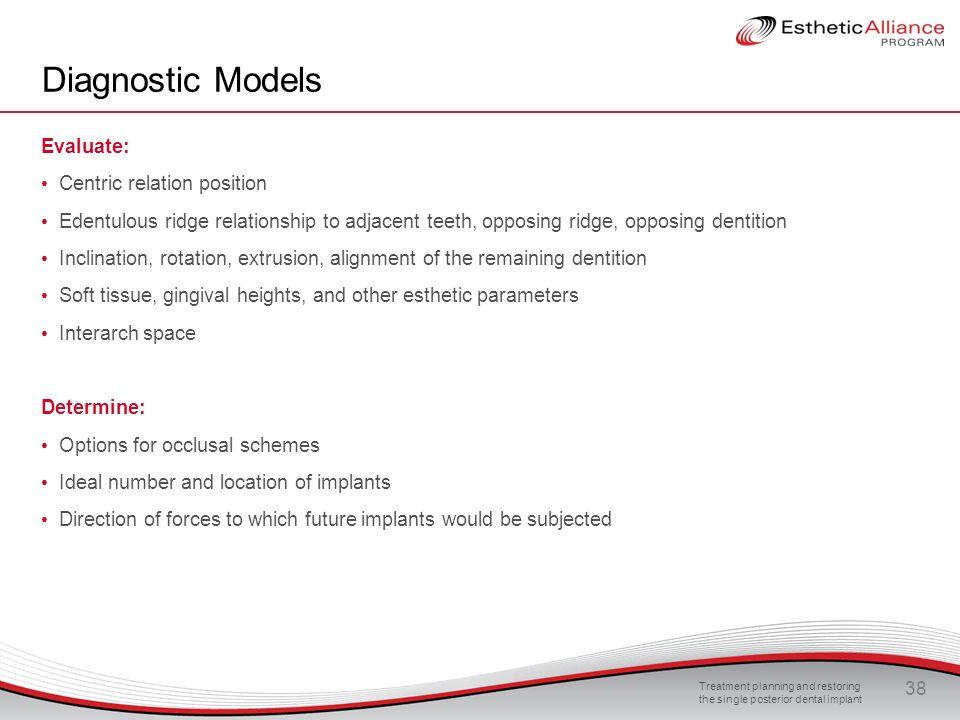 Diagnostic Models Evaluate: Centric relation position