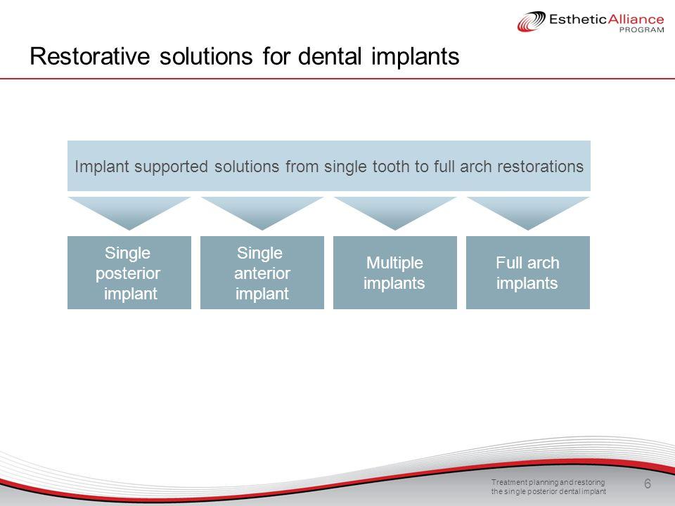Restorative solutions for dental implants