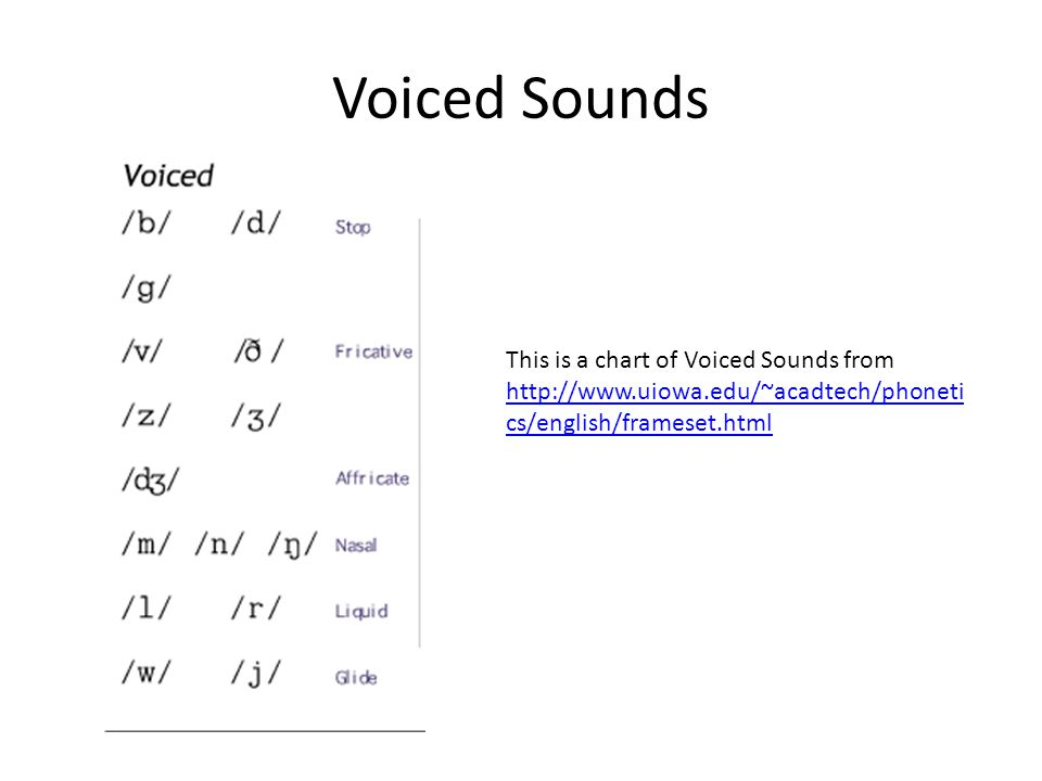 Voiced Sounds This is a chart of Voiced Sounds from http://www.uiowa.edu/~acadtech/phonetics/english/frameset.html.