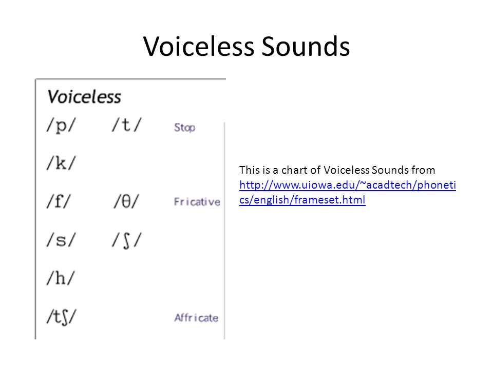 Voiceless Sounds This is a chart of Voiceless Sounds from http://www.uiowa.edu/~acadtech/phonetics/english/frameset.html.