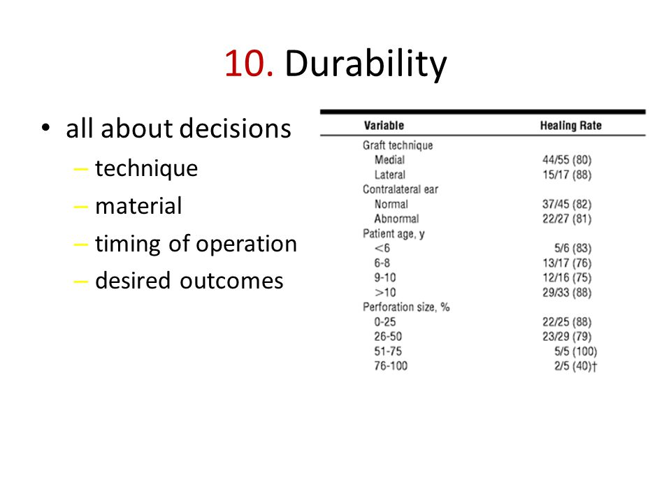10. Durability all about decisions technique material