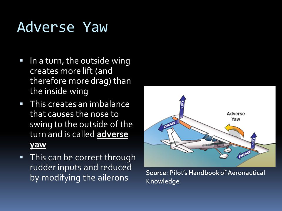 Adverse Yaw In a turn, the outside wing creates more lift (and therefore more drag) than the inside wing.