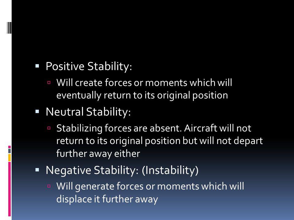 Negative Stability: (Instability)