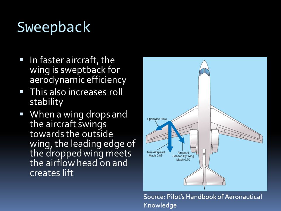 Sweepback In faster aircraft, the wing is sweptback for aerodynamic efficiency. This also increases roll stability.