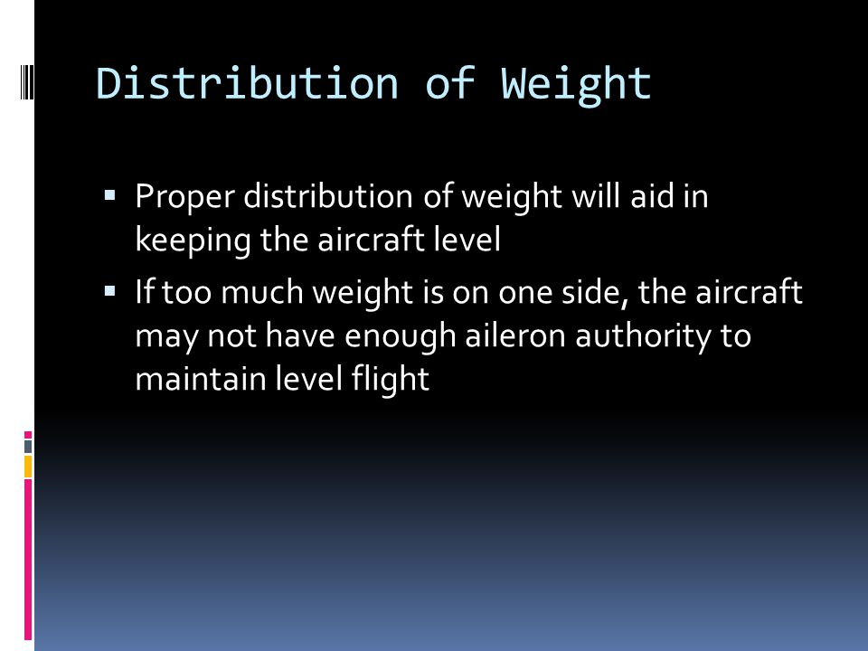 Distribution of Weight