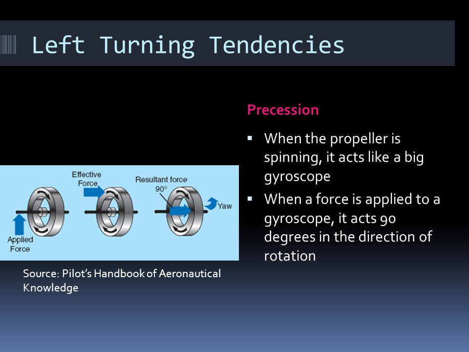 left turning tendencies Lift vectors by definition, lift is perpendicular to the oncoming flow as the left wing moves up, its effective angle of attack is decreased, so its lift vector tilts back conversely, as the right wing descends, its lift vector tilts forward the result is an adverse yaw moment to the left, opposite to the intended right turn.