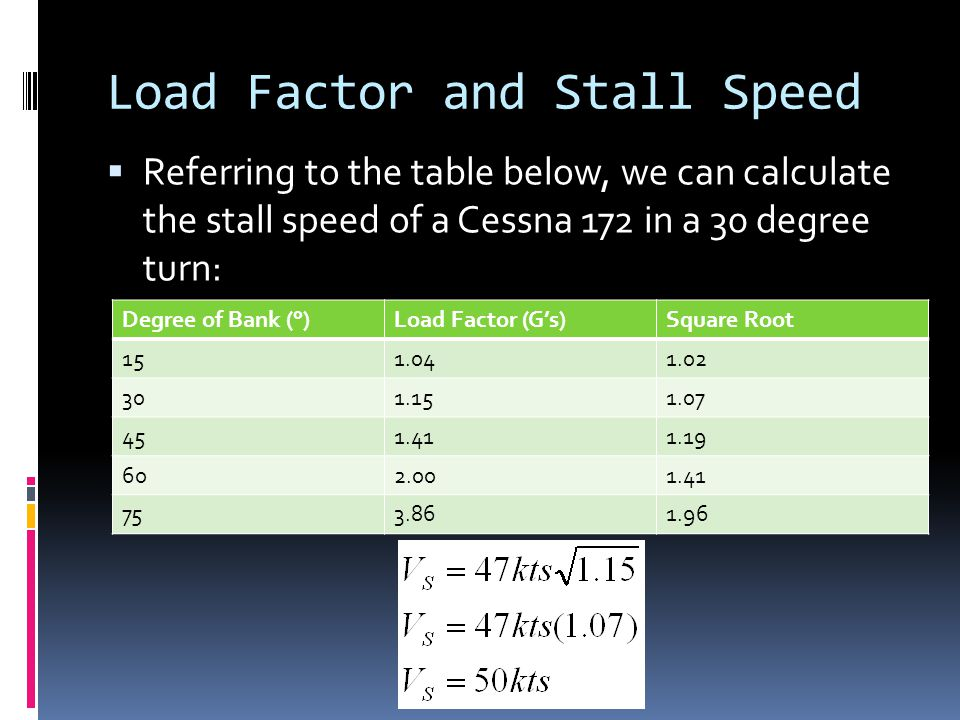 Load Factor and Stall Speed