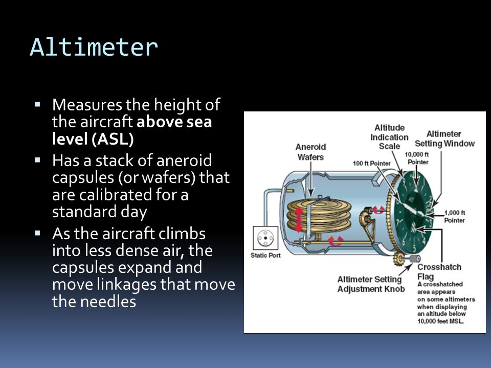 Altimeter Measures the height of the aircraft above sea level (ASL)