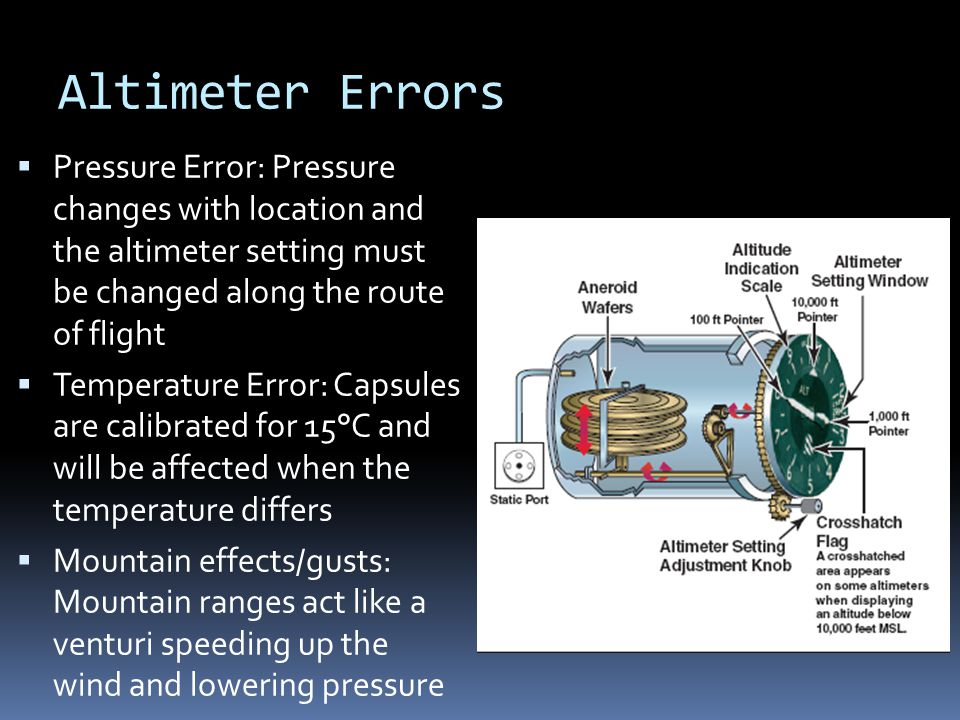 Altimeter Errors Pressure Error: Pressure changes with location and the altimeter setting must be changed along the route of flight.