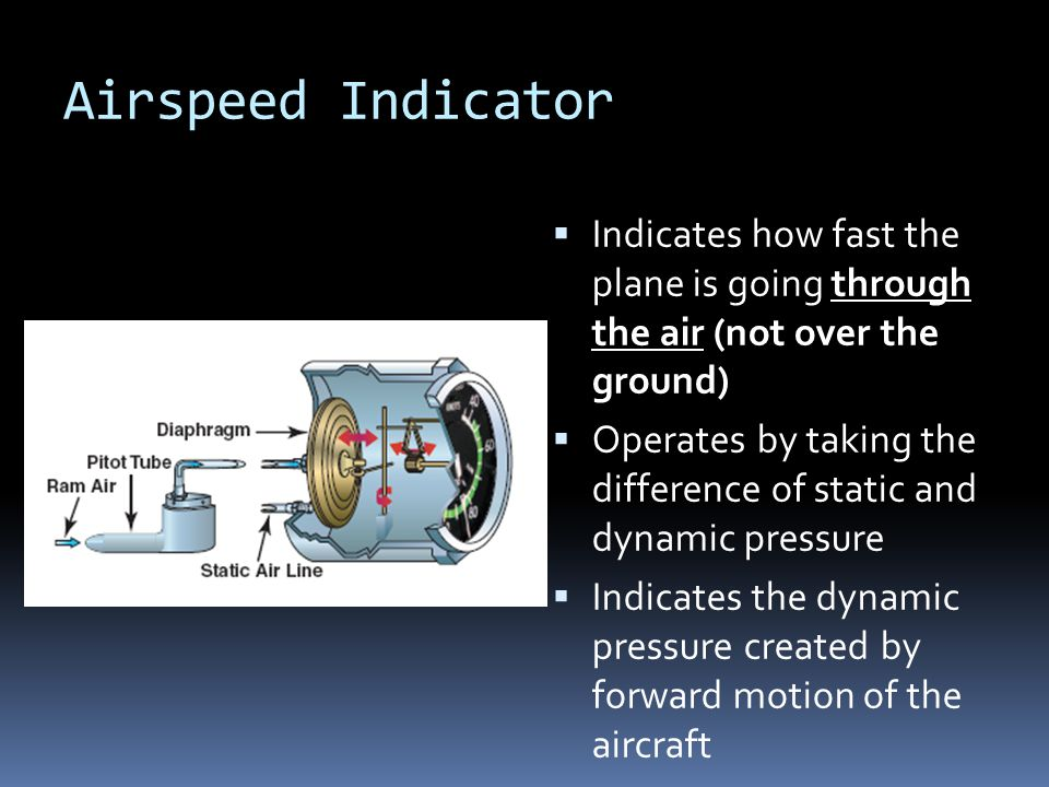 Airspeed Indicator Indicates how fast the plane is going through the air (not over the ground)