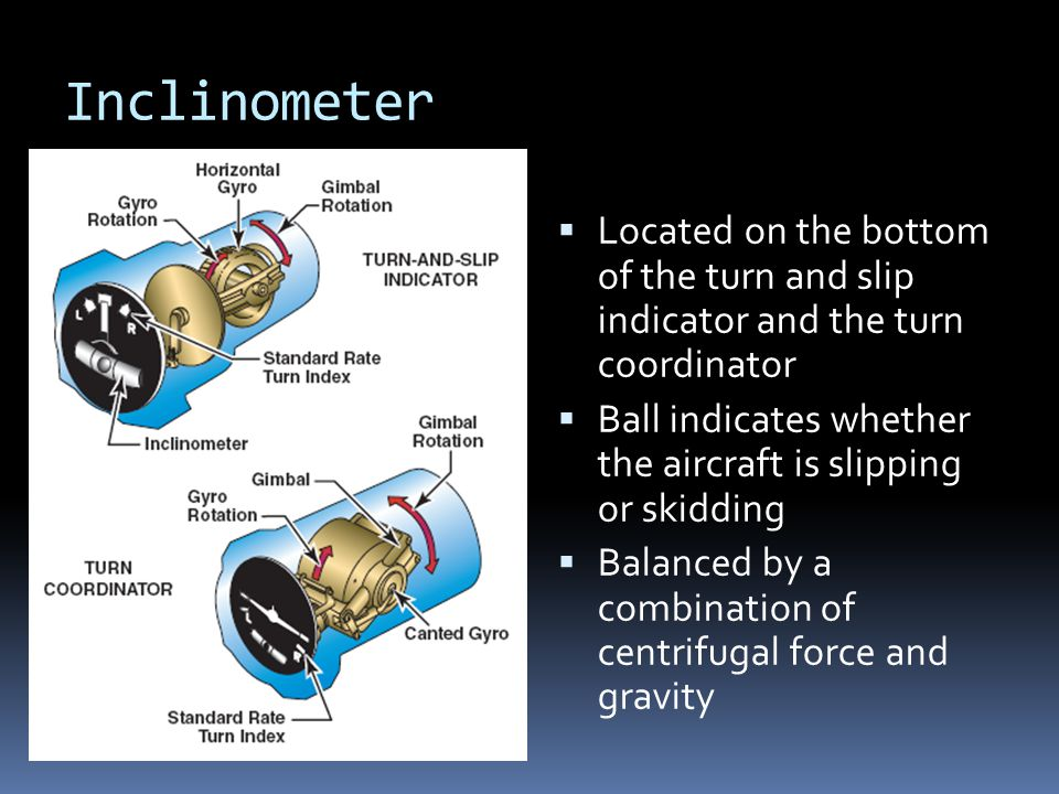 Inclinometer Located on the bottom of the turn and slip indicator and the turn coordinator.