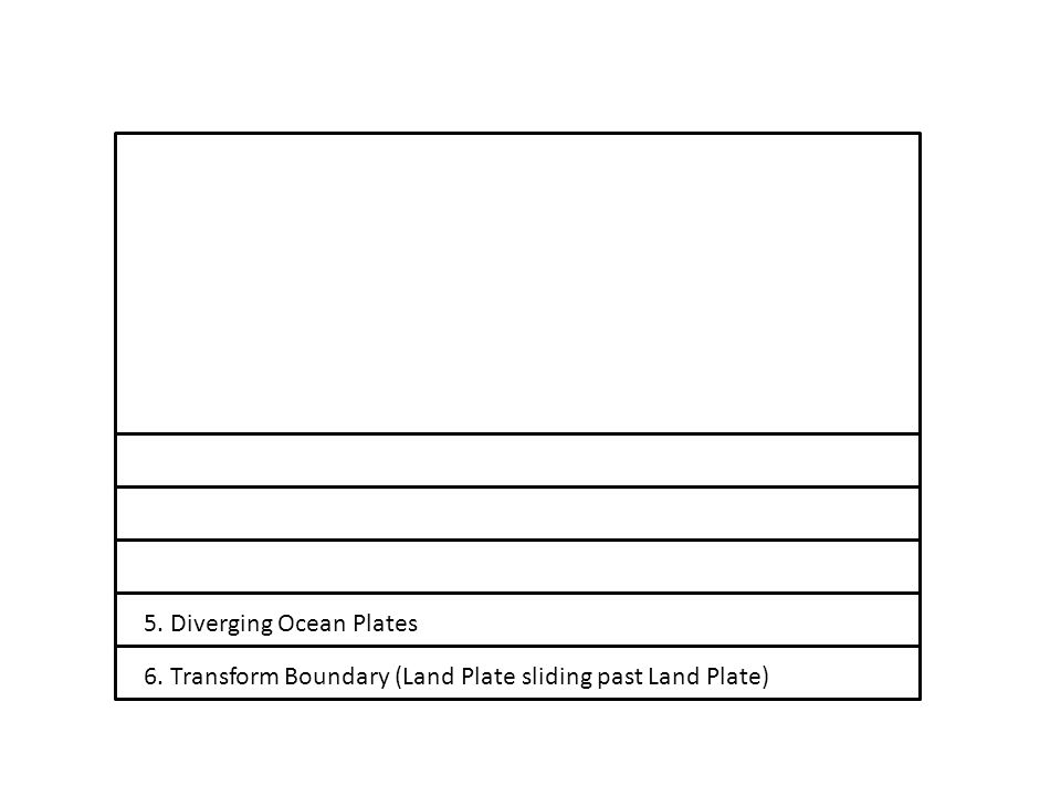 5. Diverging Ocean Plates