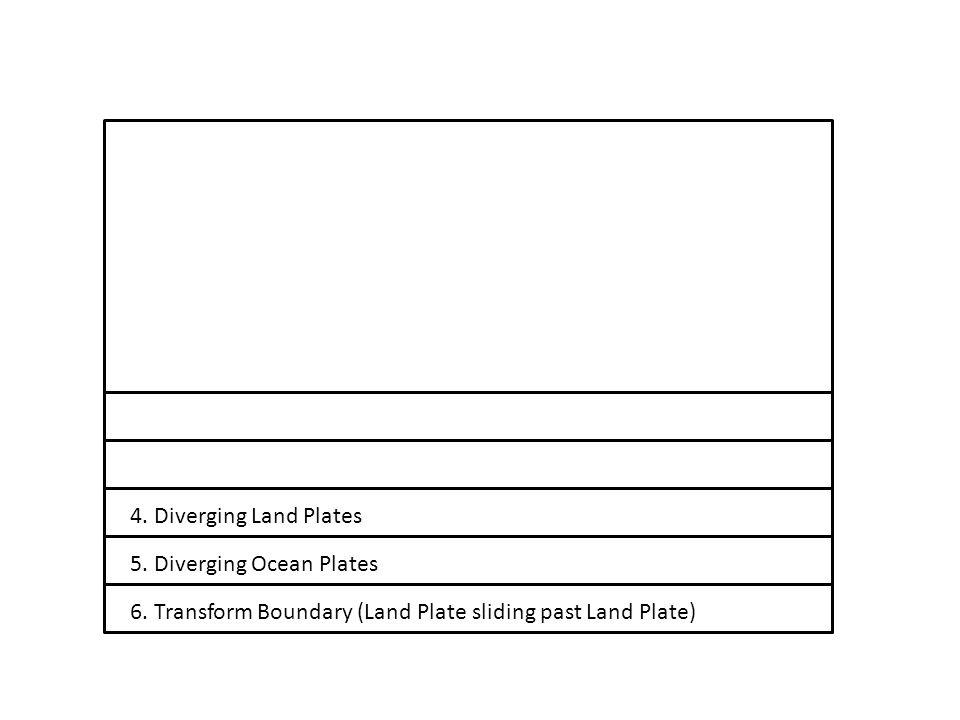 4. Diverging Land Plates 5. Diverging Ocean Plates.