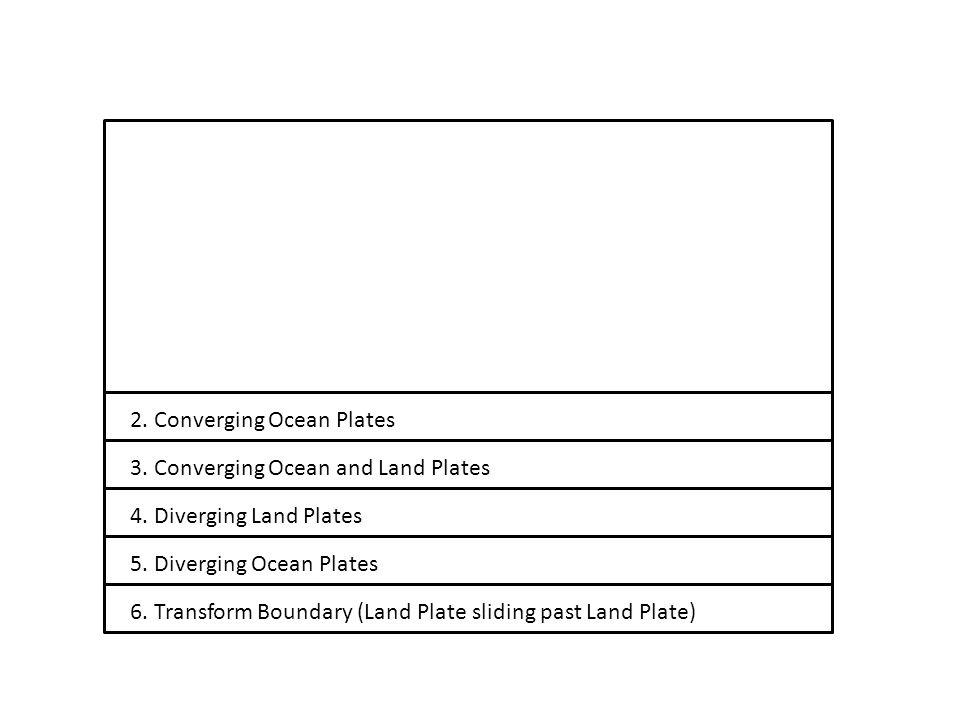 2. Converging Ocean Plates
