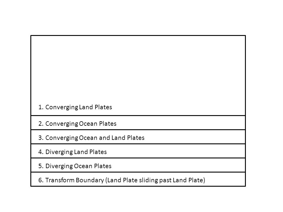 1. Converging Land Plates