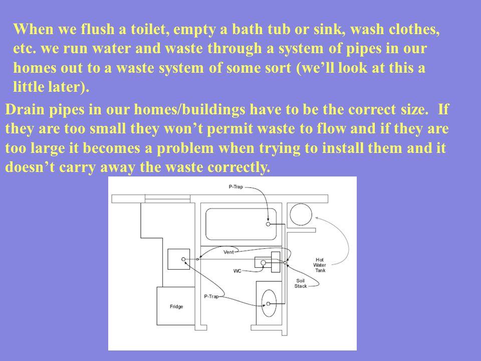 When we flush a toilet, empty a bath tub or sink, wash clothes, etc