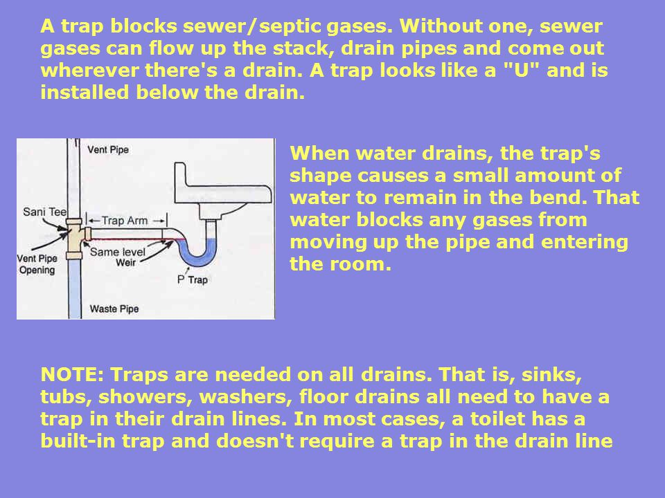 A trap blocks sewer/septic gases