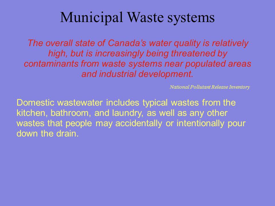 Municipal Waste systems