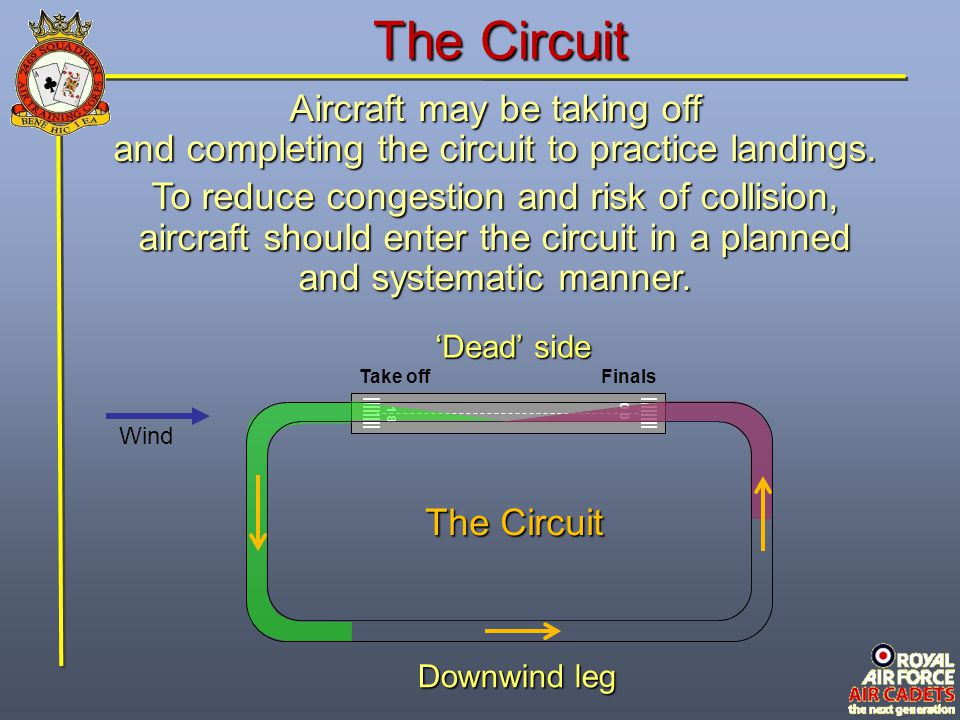The Circuit Aircraft may be taking off