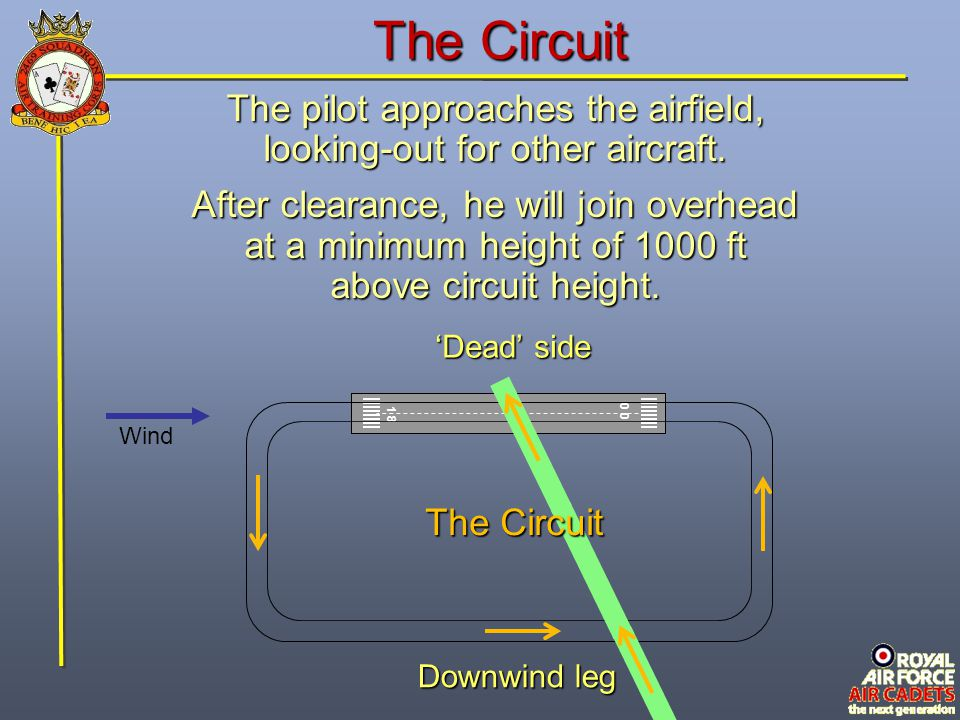 The Circuit The pilot approaches the airfield,