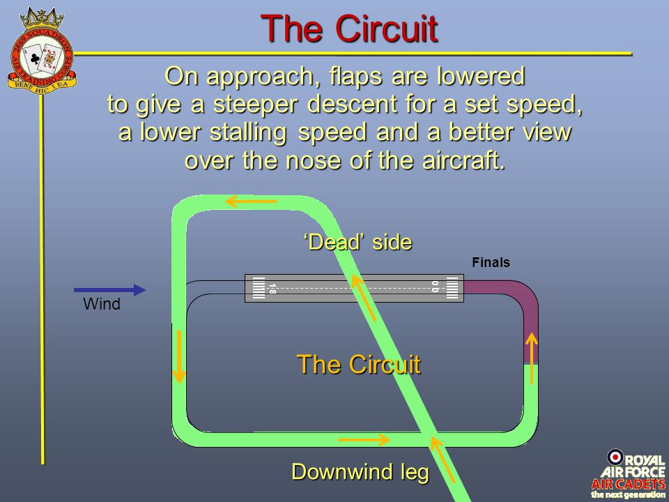 The Circuit On approach, flaps are lowered