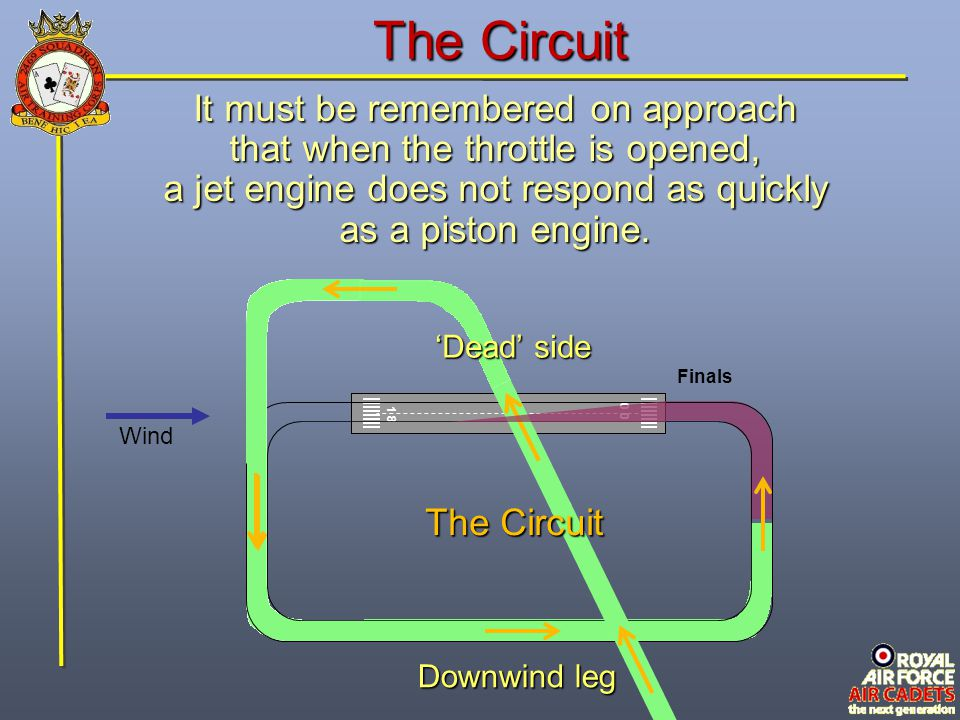 The Circuit It must be remembered on approach