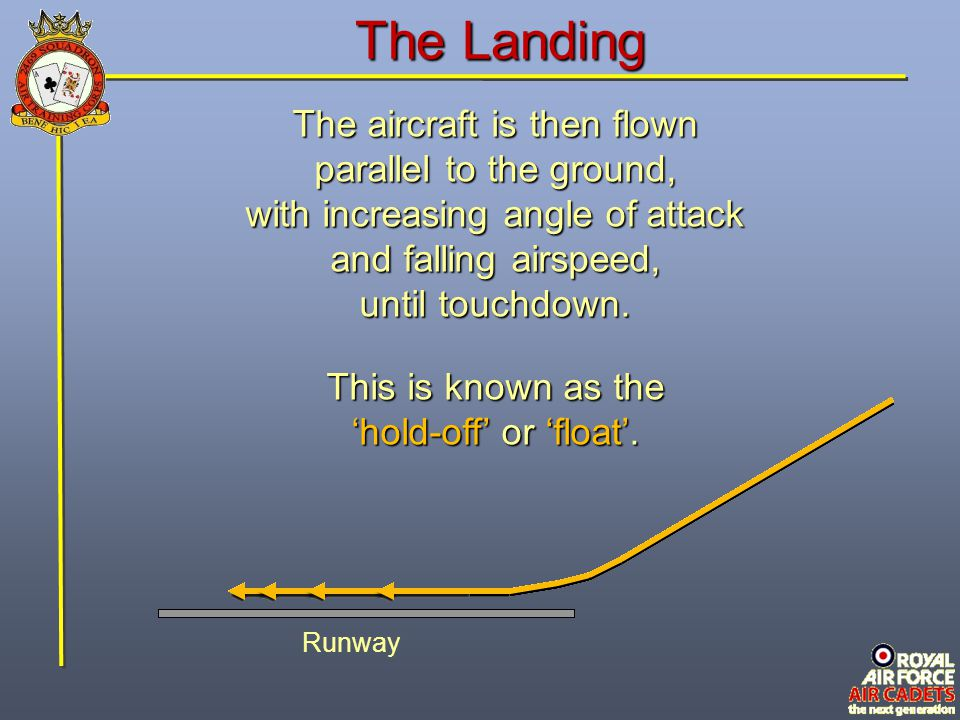 The Landing The aircraft is then flown parallel to the ground,