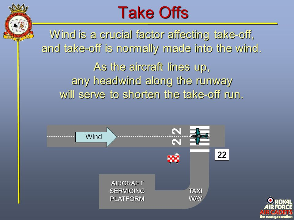 Take Offs 2 2 Wind is a crucial factor affecting take-off,