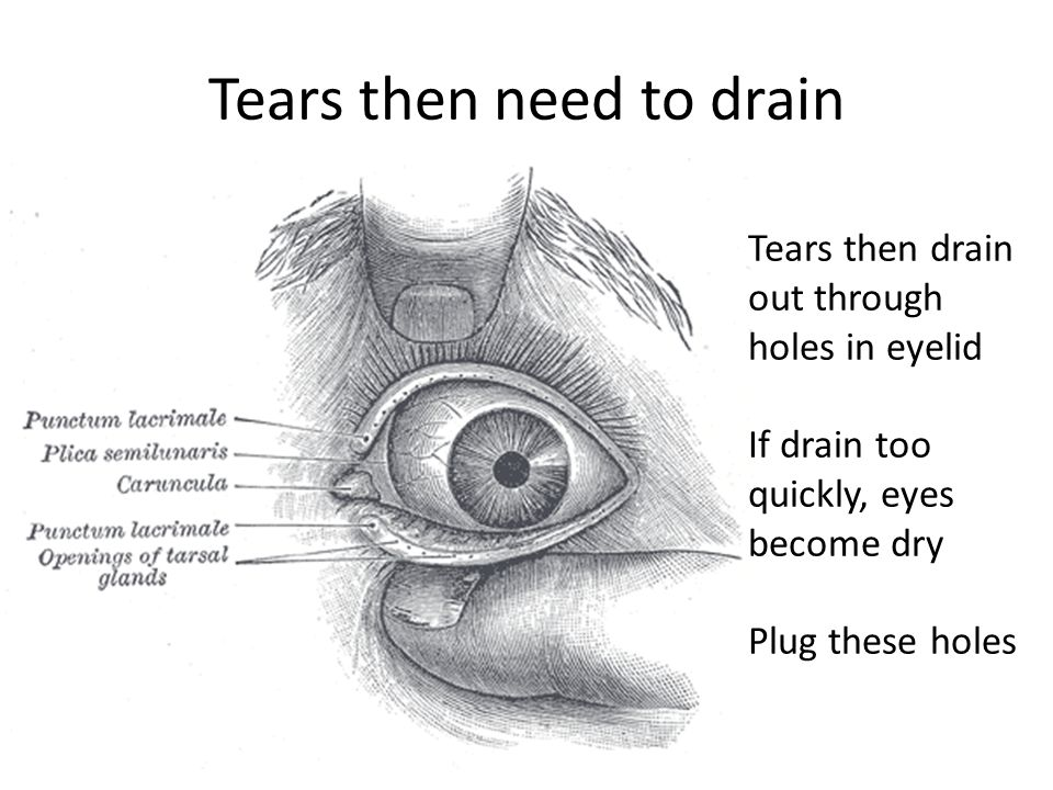 Tears then need to drain
