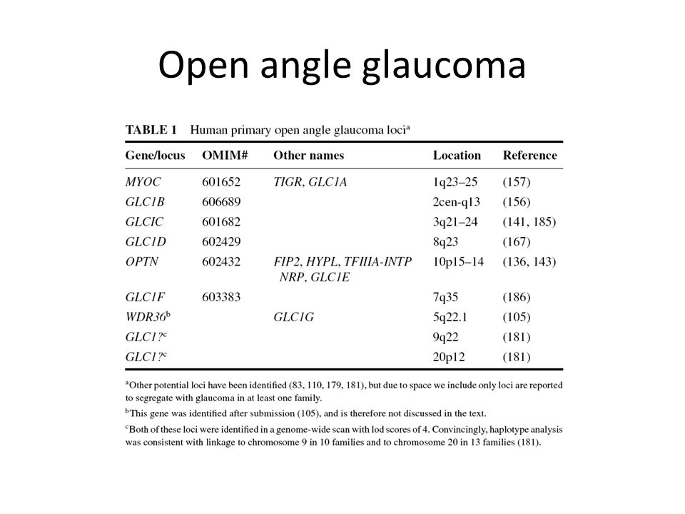 Open angle glaucoma The thing to note is that there are multiple factors on many different chromosomes.