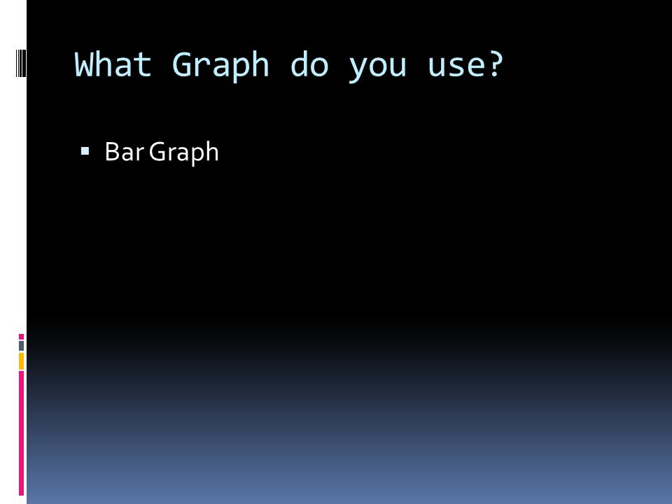 What Graph do you use Bar Graph