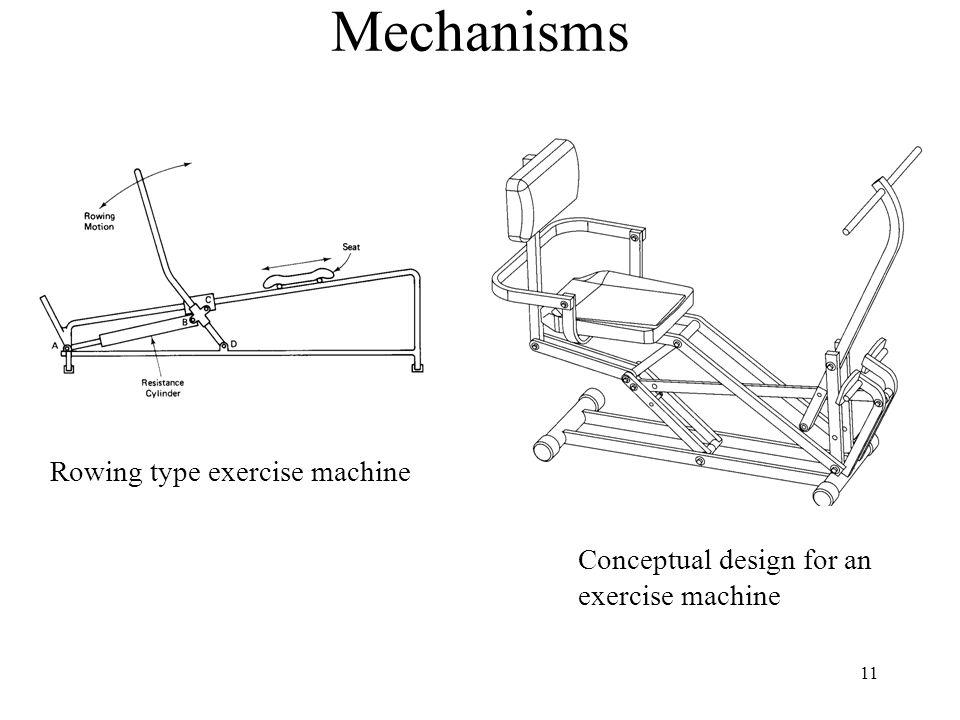 Mechanisms Rowing type exercise machine