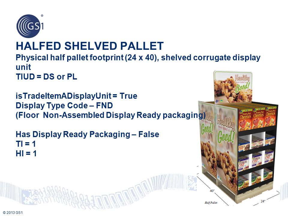 HALFED SHELVED PALLET Physical half pallet footprint (24 x 40), shelved corrugate display unit TIUD = DS or PL isTradeItemADisplayUnit = True Display Type Code – FND (Floor Non-Assembled Display Ready packaging) Has Display Ready Packaging – False TI = 1 HI = 1
