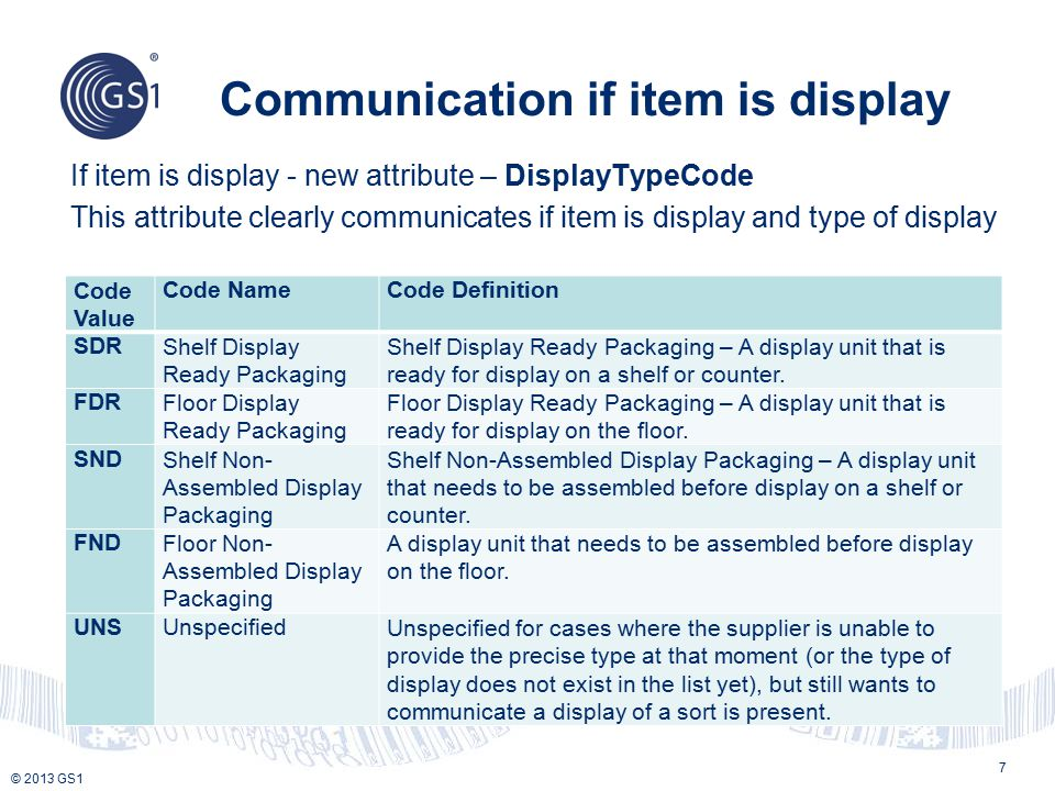 Communication if item is display