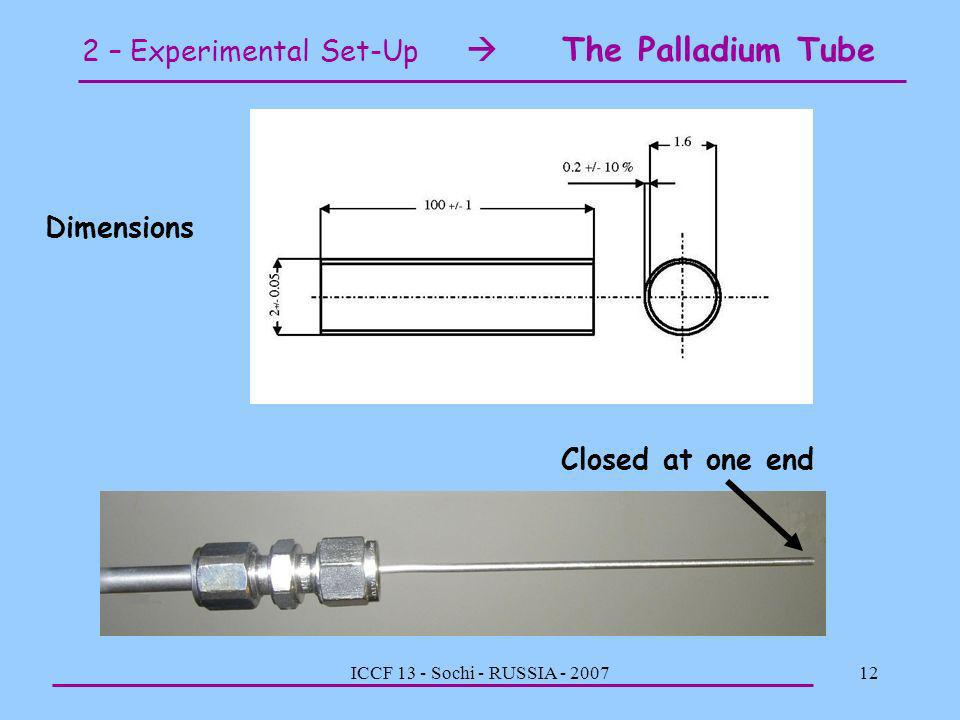 2 – Experimental Set-Up  The Palladium Tube