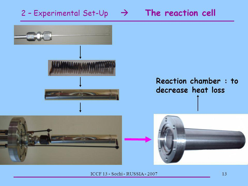 2 – Experimental Set-Up  The reaction cell