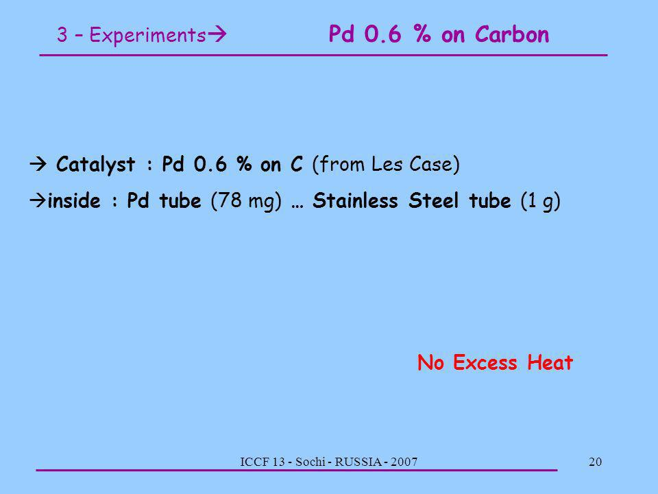 3 – Experiments Pd 0.6 % on Carbon