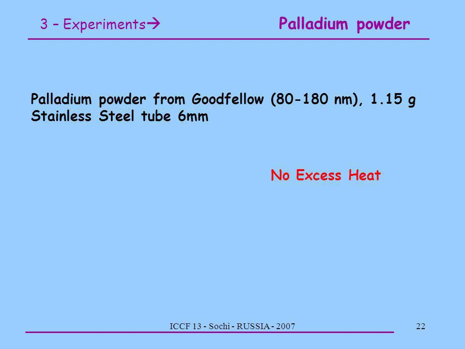 3 – Experiments Palladium powder