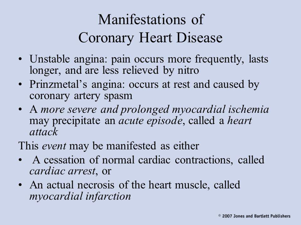 Manifestations of Coronary Heart Disease