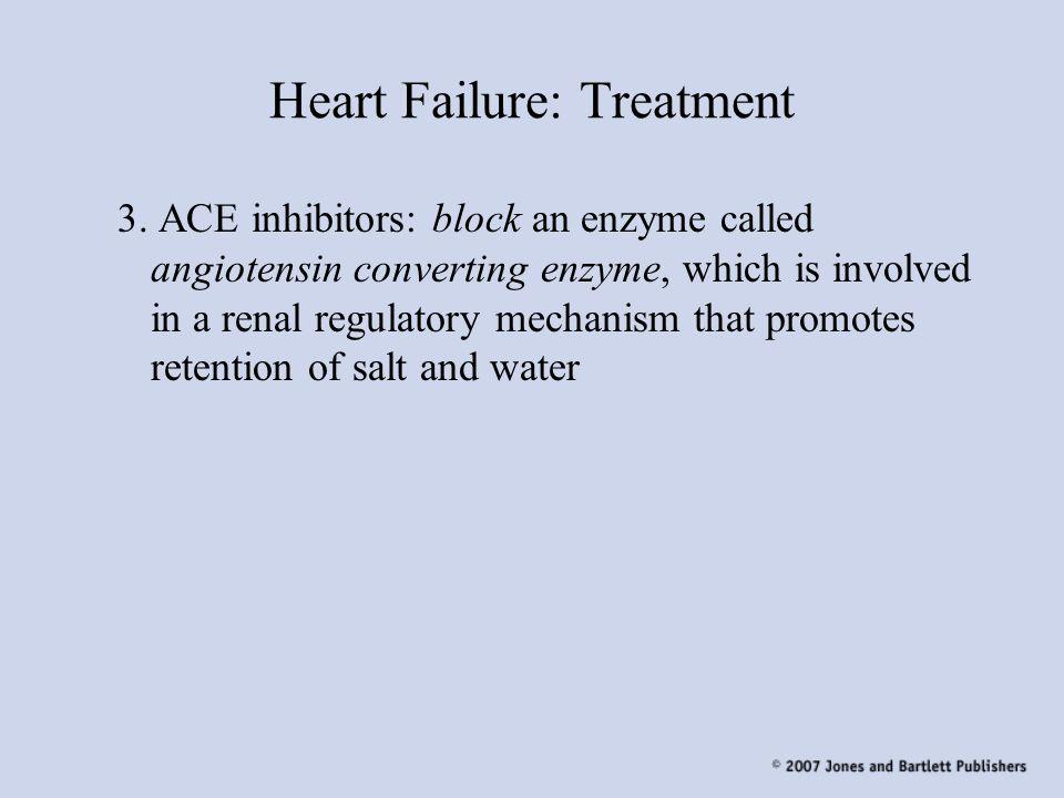 Heart Failure: Treatment