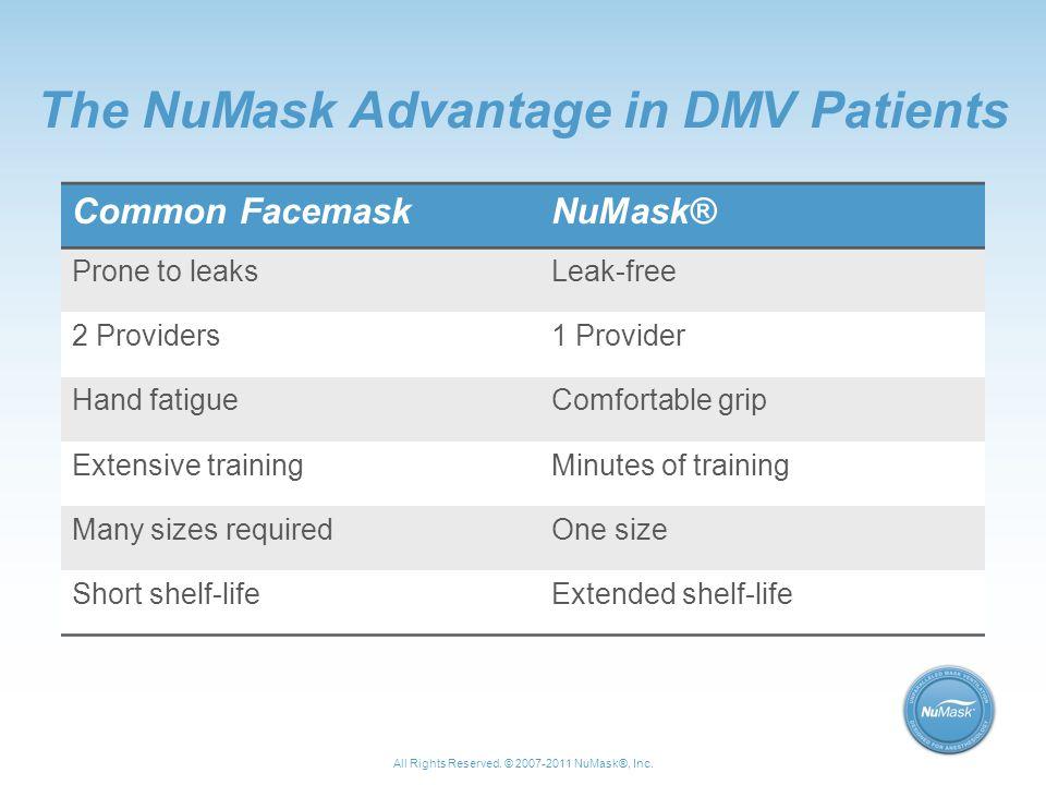 The NuMask Advantage in DMV Patients