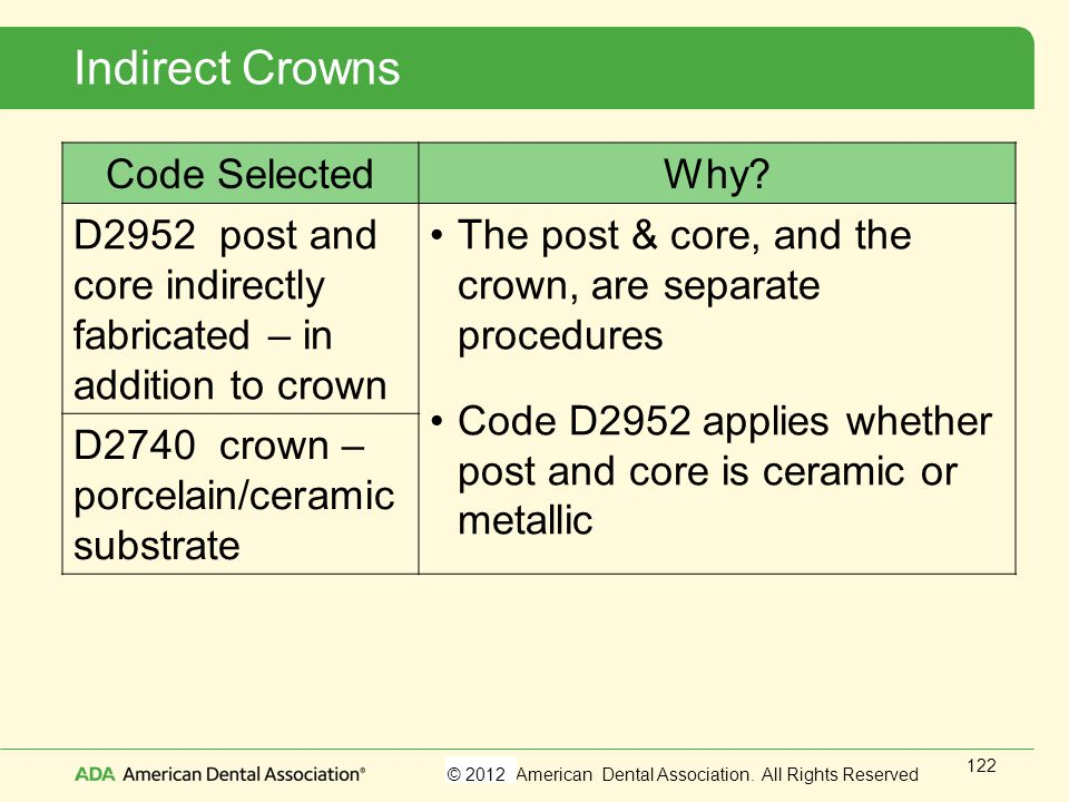 Indirect Crowns Code Selected Why