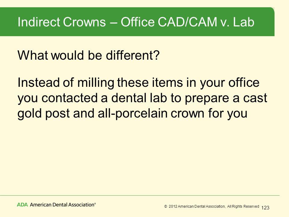 Indirect Crowns – Office CAD/CAM v. Lab