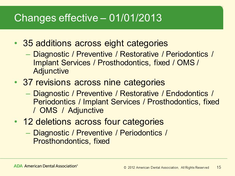 Changes effective – 01/01/2013 35 additions across eight categories