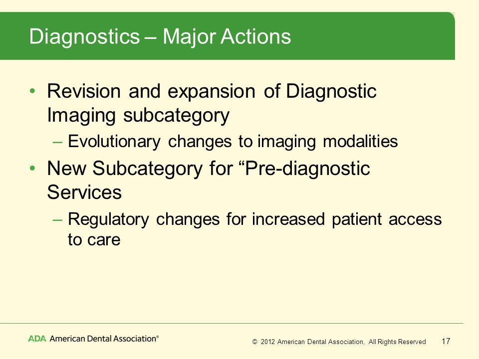 Diagnostics – Major Actions