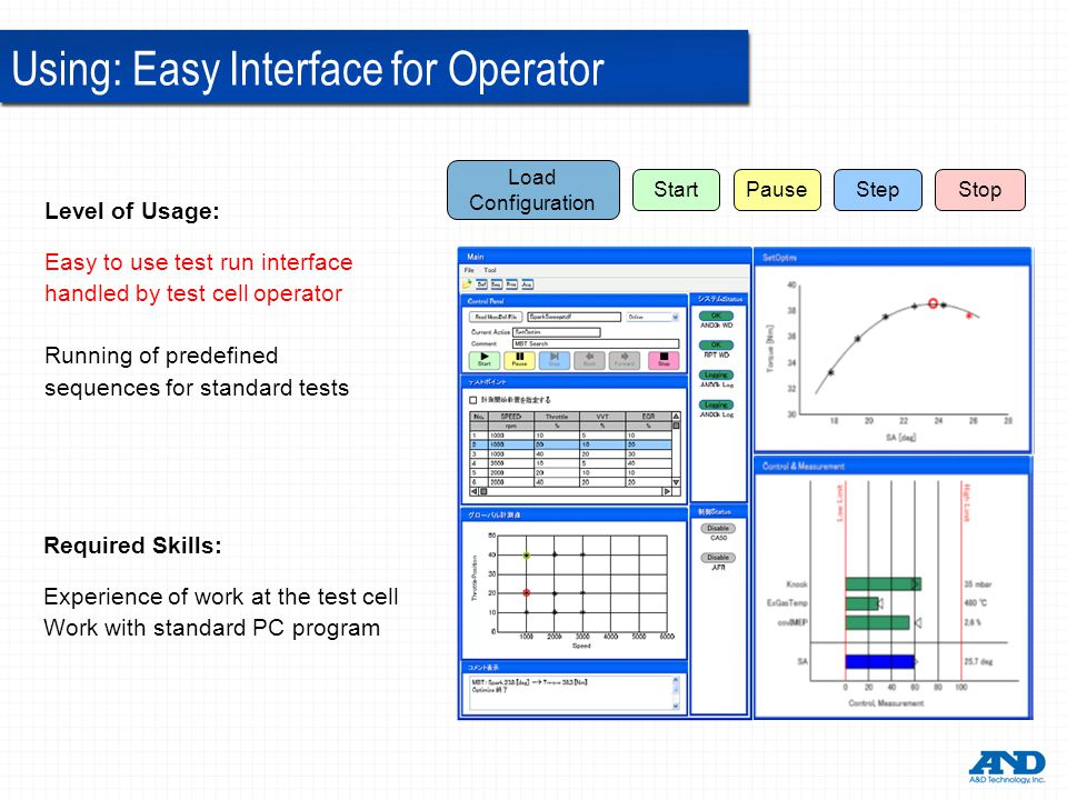 Using: Easy Interface for Operator