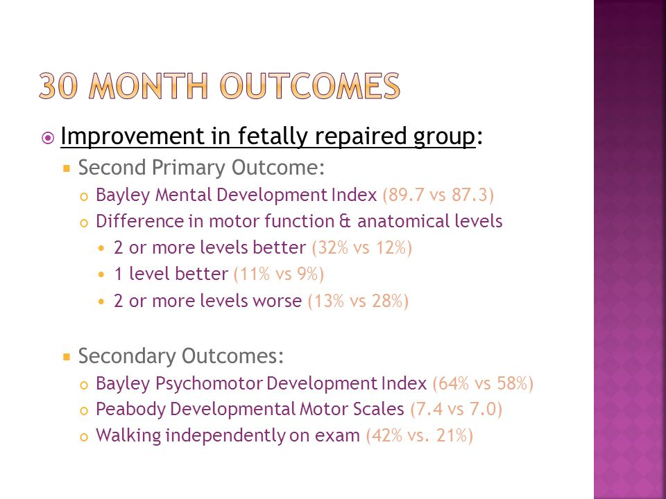 30 month outcomes Improvement in fetally repaired group: