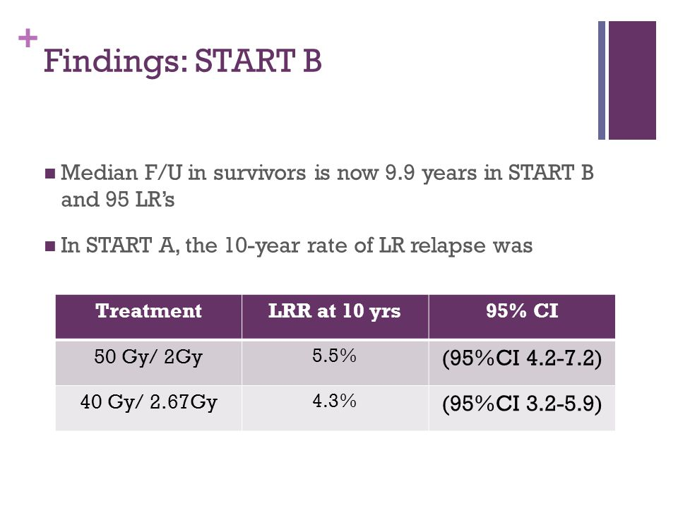 Findings: START B Median F/U in survivors is now 9.9 years in START B and 95 LR's. In START A, the 10-year rate of LR relapse was.